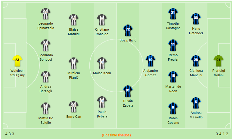 Juventus vs Atalanta Line-up Prediction