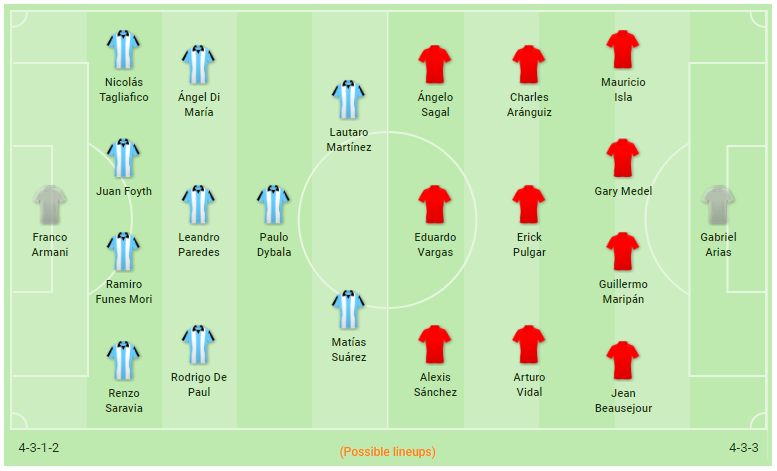 Argentina vs Chile Line-up Prediction