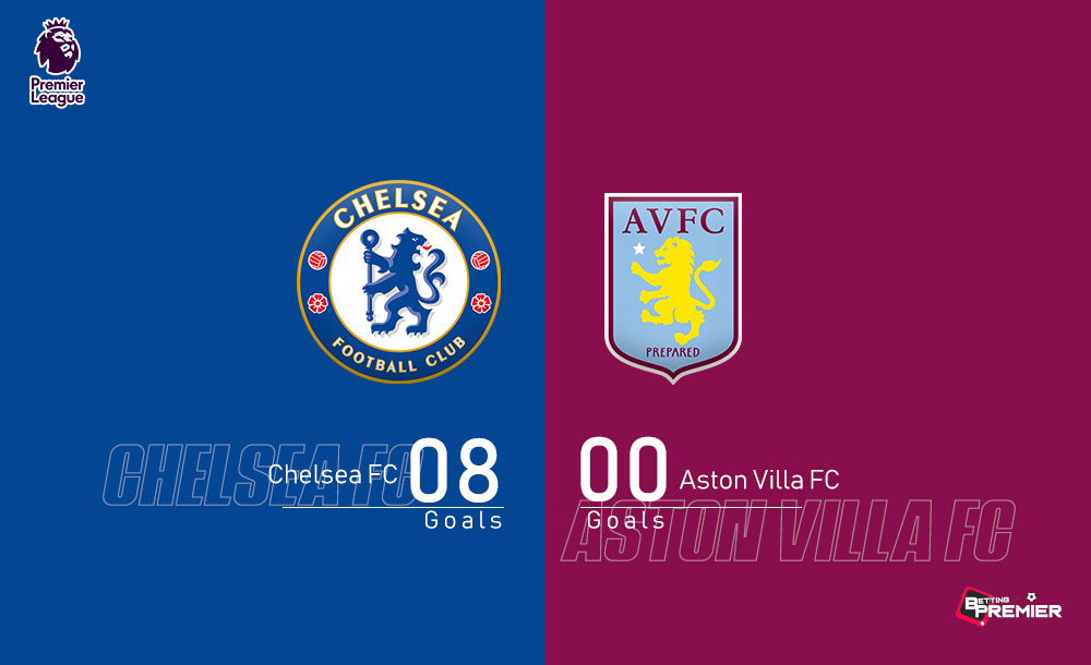 Chelsea EPL Biggest Win Against Aston Villa