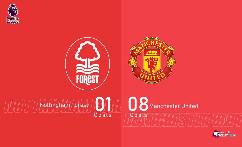 Manchester United EPL Biggest Win Against Nottingham Forest