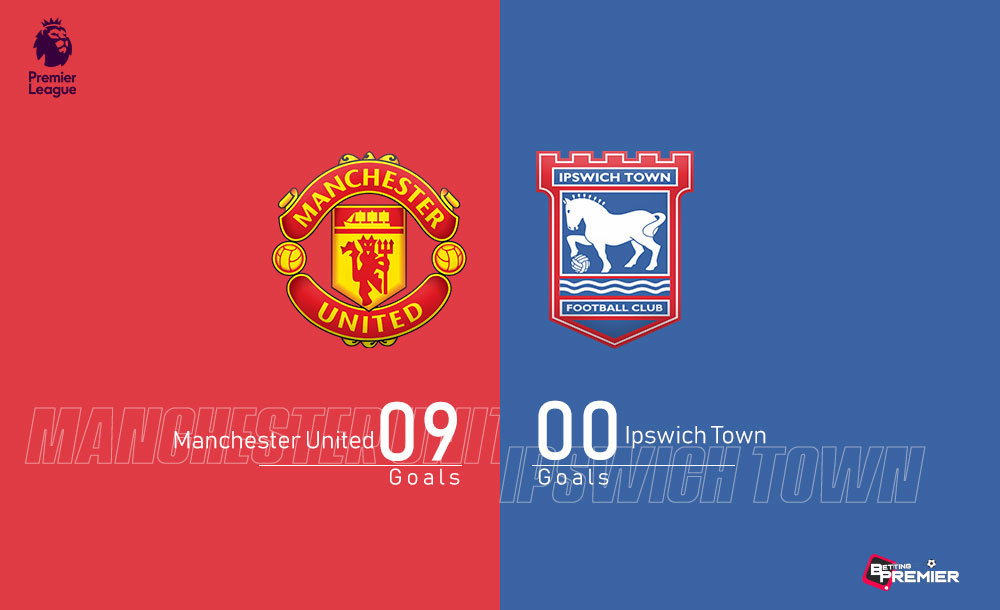 Manchester United EPL Biggest Win