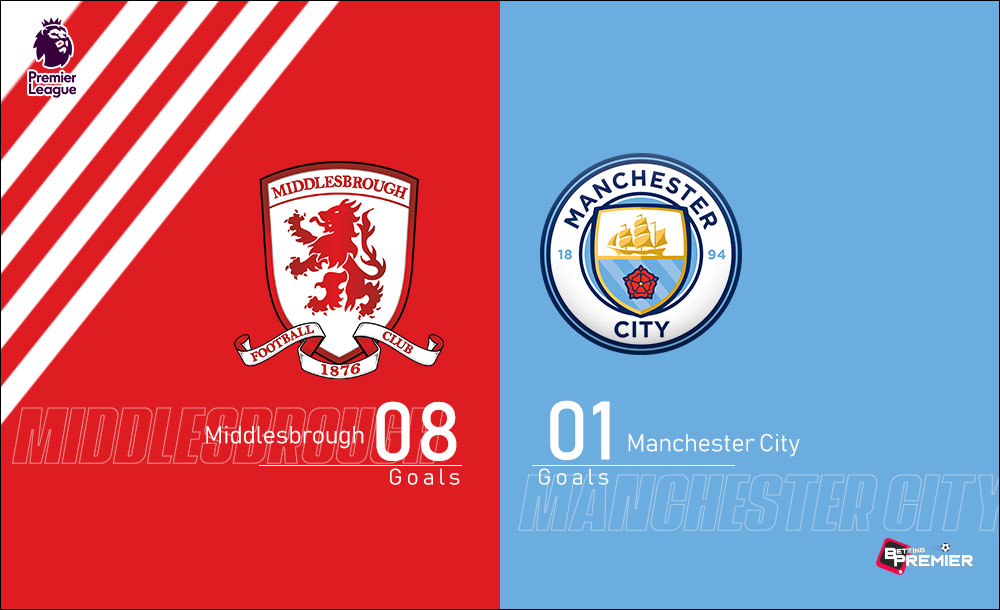 Middlesbrough EPL Biggest Win Against Manchester City